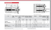 Fischer Thermax 12/110 M 12 verzinkt...